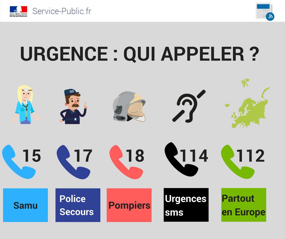 services : numéros d'urgence